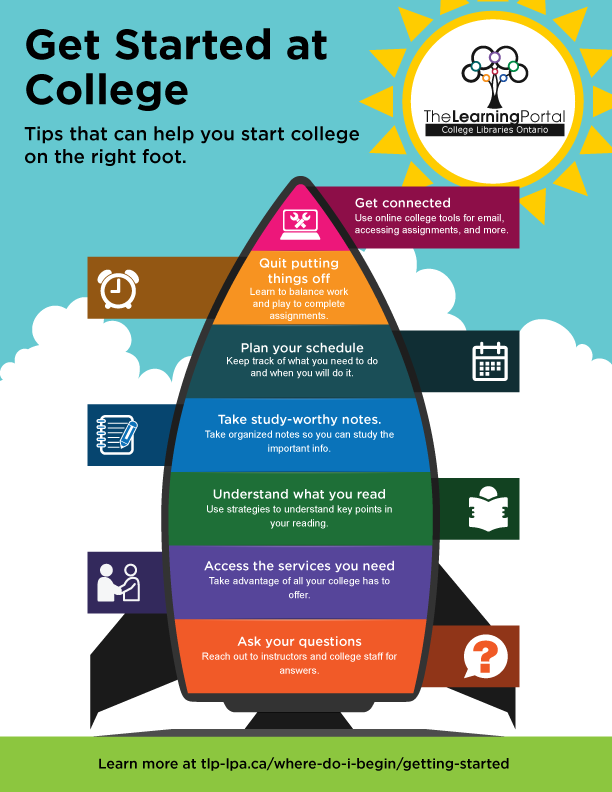 Getting Started at College Infographic Thumbnail