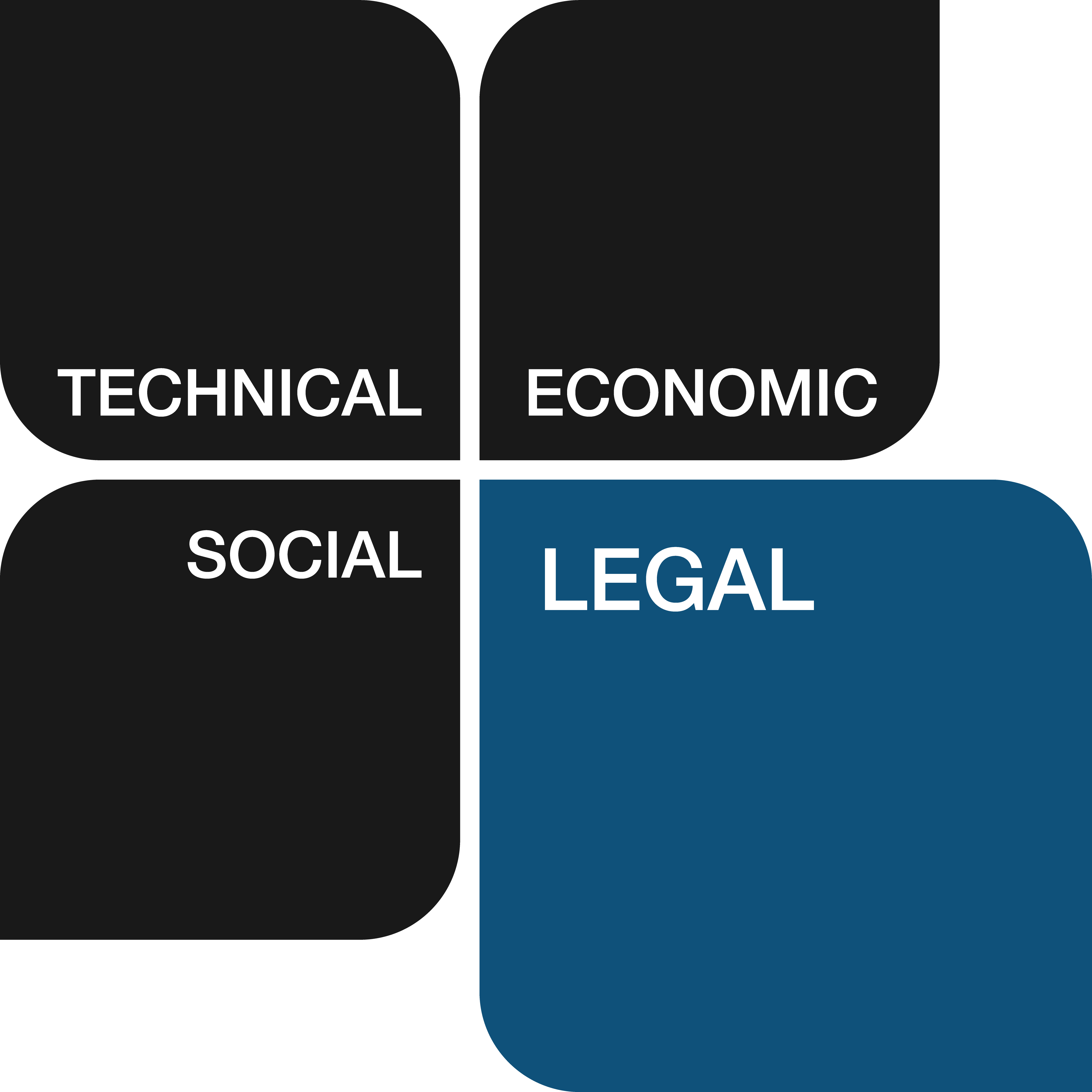 Technical, Economic, Social and Legal icon, Legal highlighted