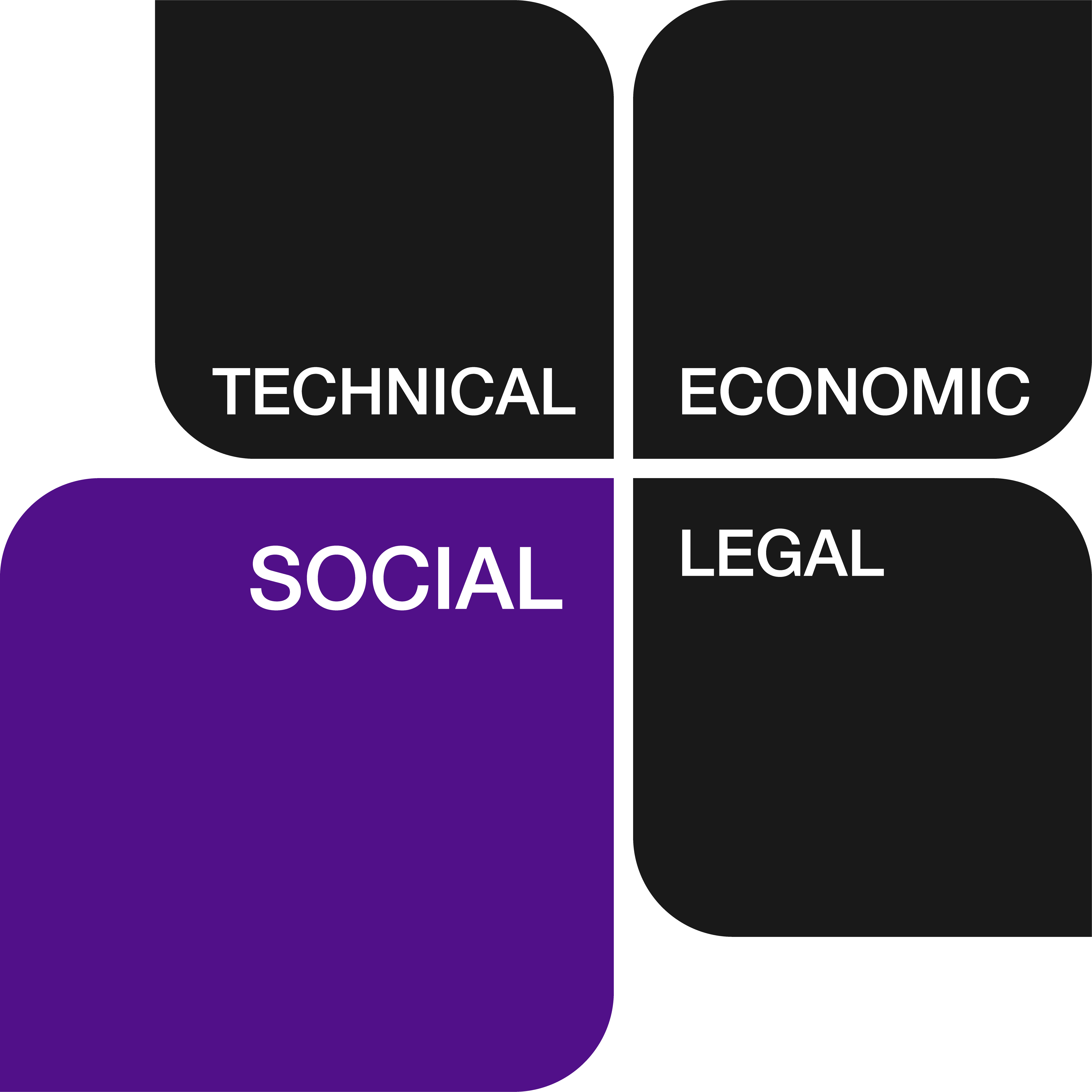 Technical, Economic, Social and Legal icon, social highlighted