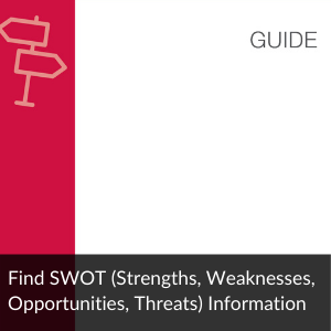 Guide: Find SWOT
