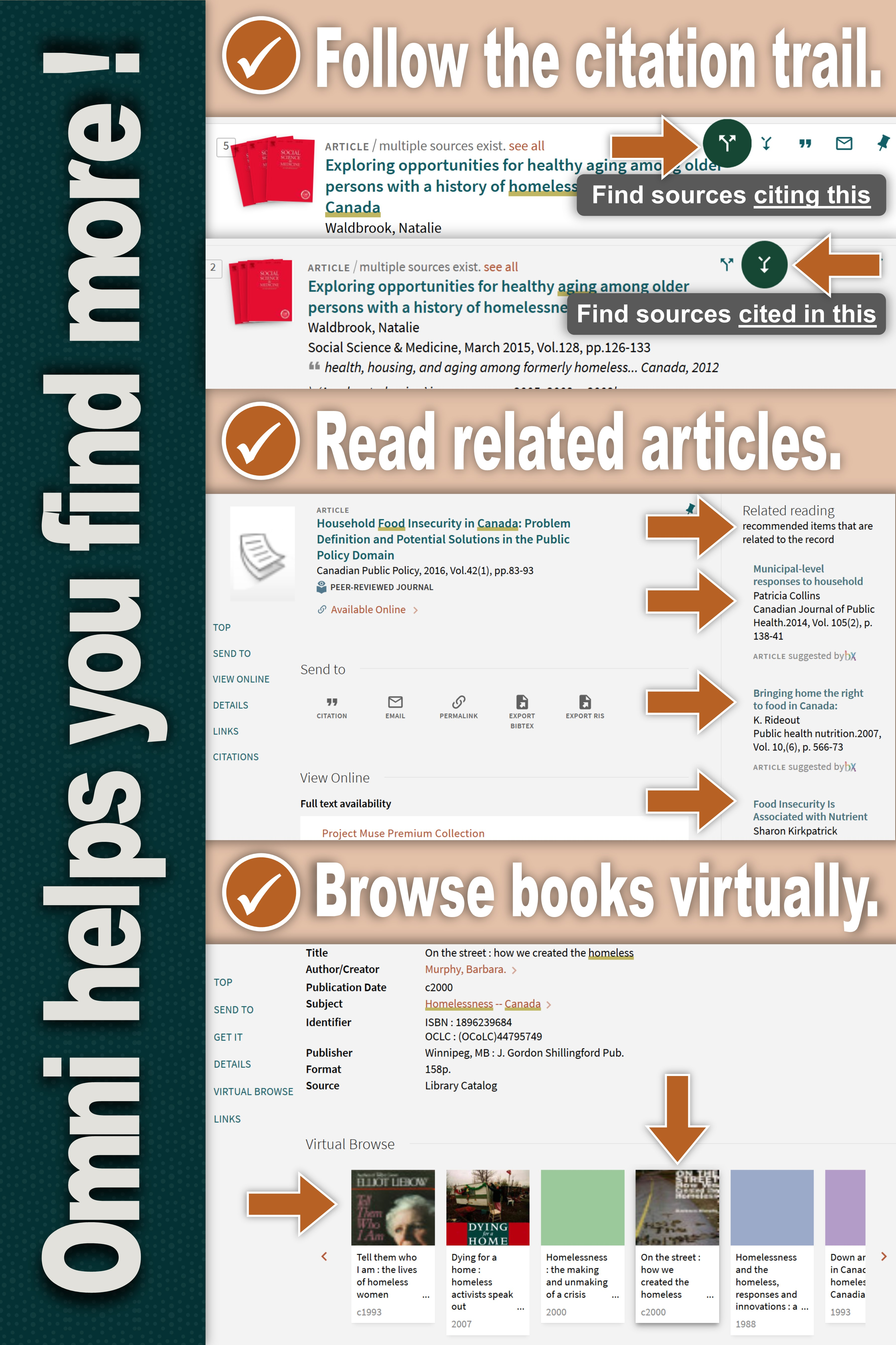 "Poster showing ""follow the citation trail"", ""read related articles"", ""virtual shelf browse""."